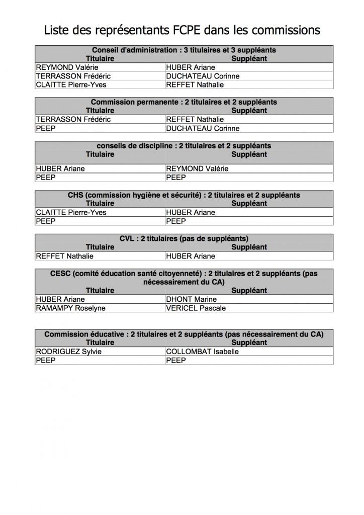 representants_FCPE_dans_les_commissions_2014_2015